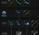 Пистолет-пулемет Sig Sauer MPX / Кастомизация
