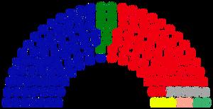 2016 Parliament Composition
