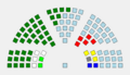 NewCambriaParliamentSeats2006.png