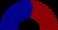 SouthernCross-GeneralCouncil-GraphRep2.png