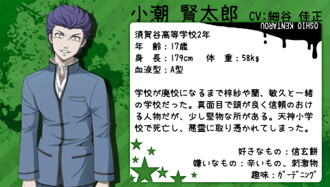 File:2U-Kentaro-profile.png