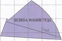 File:Robinhood-hat-pattern.jpg