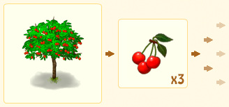 File:CherryTreeChain.png