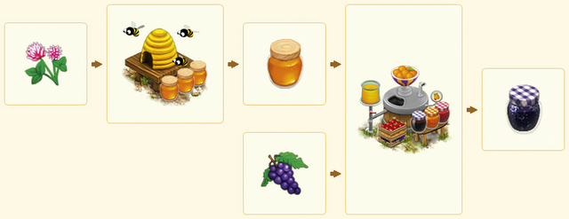 File:GrapeJamChain.png