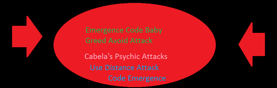 Emergency Code Avoid attack.