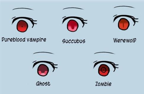 File:Mixed Blood Eyes.jpg