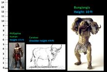 1 - Bungisngis - Height 10 ft