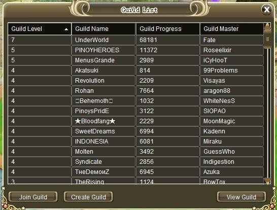 File:Guild List.jpg