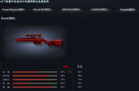 Scoutred chinaposter