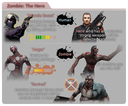 File:Tooltip zombie3 01.png