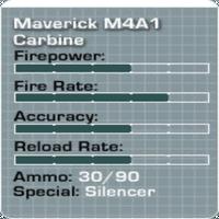 M4a1 desc csx