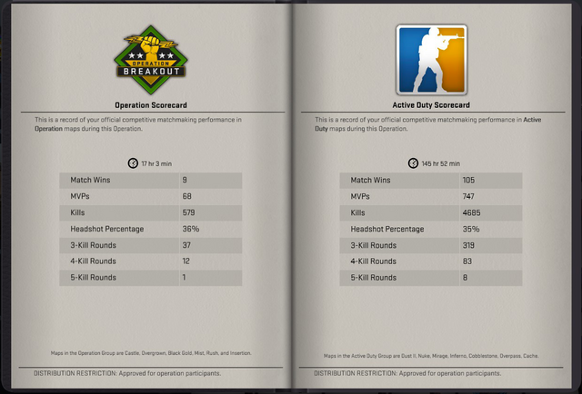 File:Breakout-journal-scorecard.png