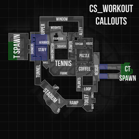 File:Csgo-workout-overview-labeled.jpg