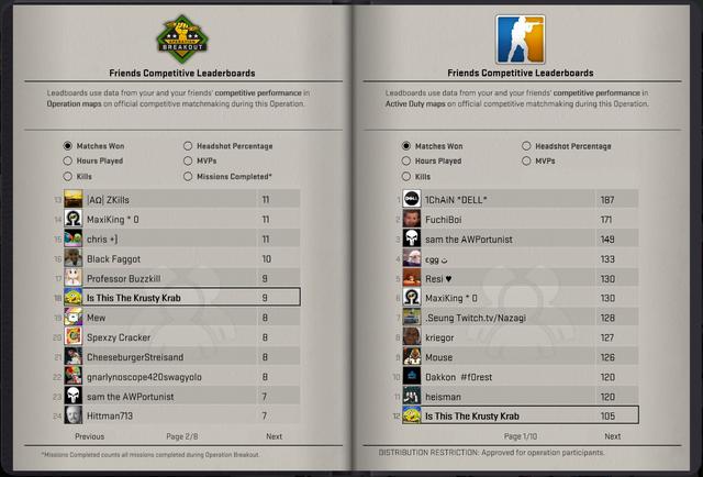 File:Breakout-journal-leaderboards.png