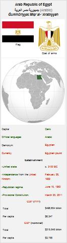 File:Country-infobox.png