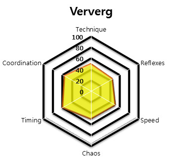 File:Ververg - HEXAGON STATS.jpg