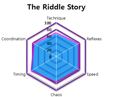 File:The Riddle Story - HEXAGON STATS.jpg