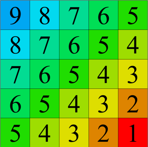 File:5x5 Morality Square.png