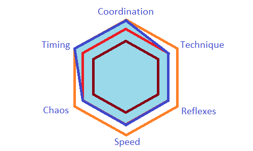 File:Cytus ACHC COSMO.png
