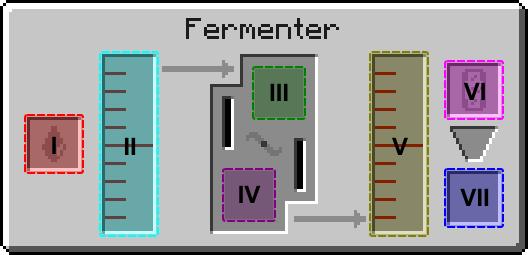 File:Fermentergui.png