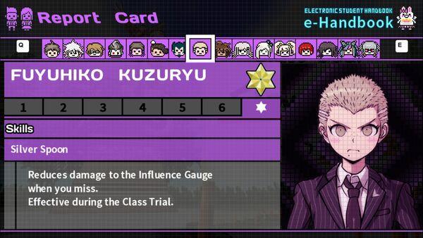 Fuyuhiko Kuzuryu's Report Card Page 7