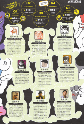 File:Art Book Scan Danganronpa V3 Creators Message Page 2.png