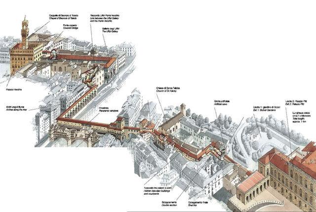 File:Vasari Corridor.jpg