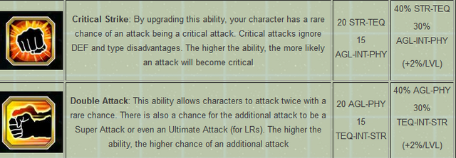 File:Critical Strike & Additional Attack 000.png