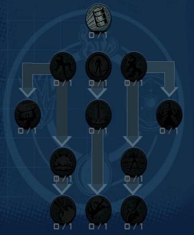 File:Telekinesis tree.png