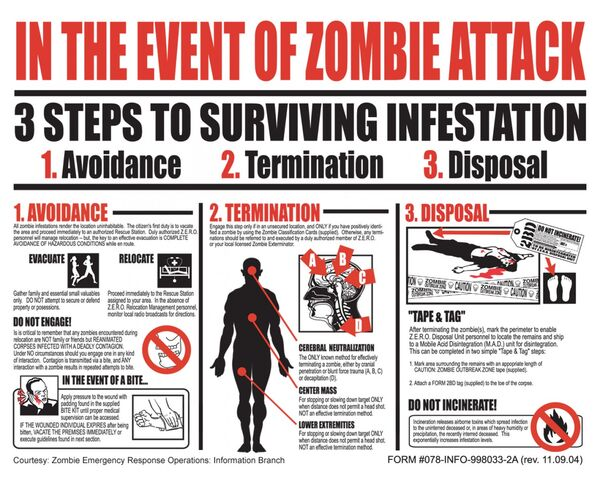 File:Zombie Attack Poster.jpg