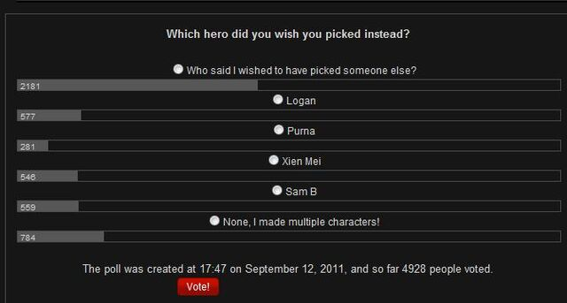 File:DI Poll.jpg