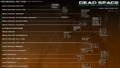 The Dead Space lore and key characters.png