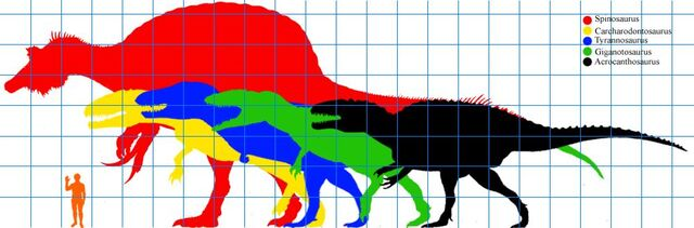 File:Theropod size.JPG