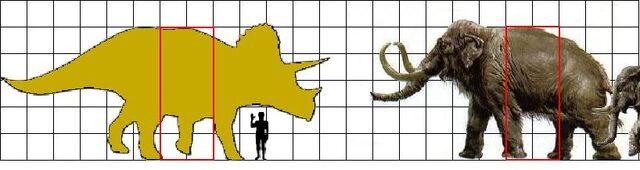File:Eotrike Mammothus scale 3.jpg