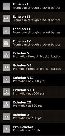 File:Echelonpromotion.png