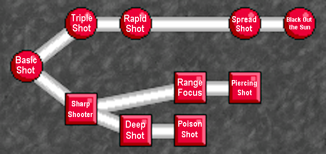 File:Ranger skill tree.png