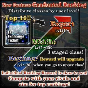 Ocean Grail About Ranking Reward