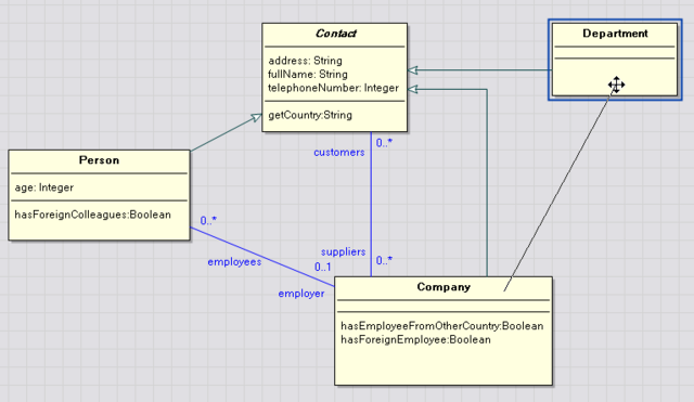 File:ECO Class diagram.PNG