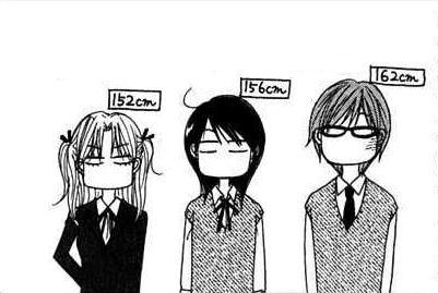 File:Rena teru kiyoshi height.jpg