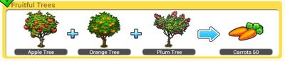 Fruitful Trees Collection