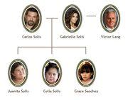 Gabrielle Family