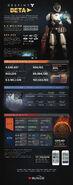 Destiny Beta infographic