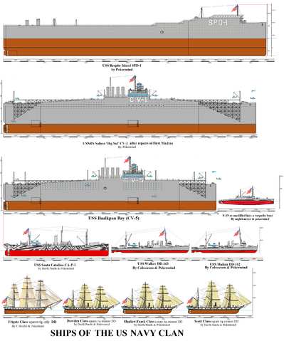 File:Ships of the US NAVY CLAN in the Destroymen Series.png