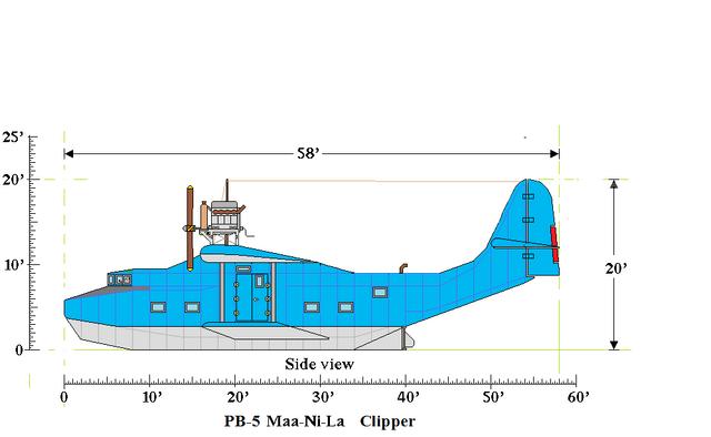 File:PB-5 Maa-Ni-Laa Clipper.png