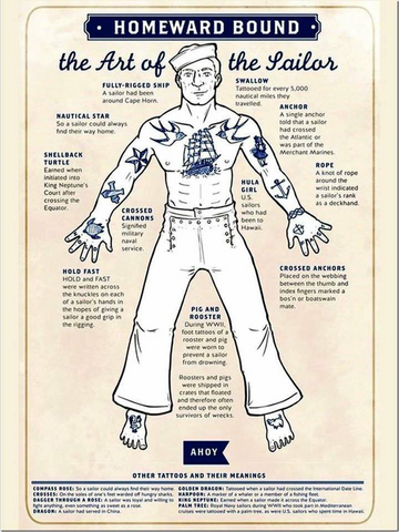 File:Tattoos of WW 2 Sailor.png