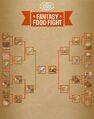 Fantasy Food Fight Runde 4.jpg