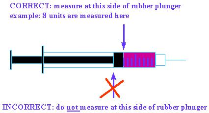 File:Syringes.jpg