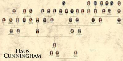 Stammbaum der Cunninghams
