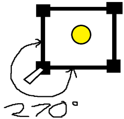 Powerhouse - Turret Rotation Diagram