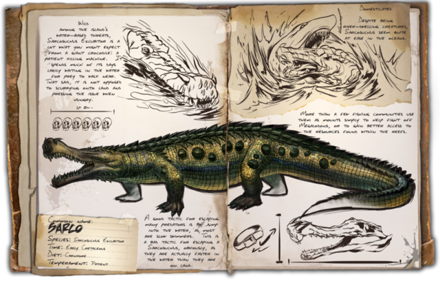 File:800px-Dossier Sarcosaurus.png